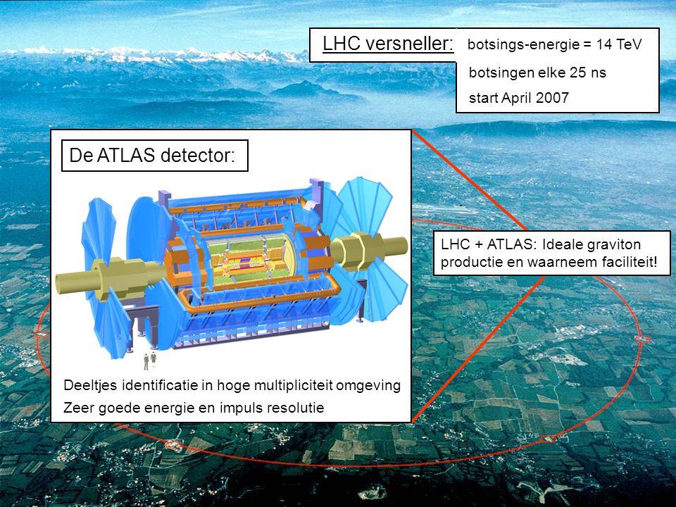 LHC versneller: De ATLAS detector: CERN botsings-energie = 14 TeV