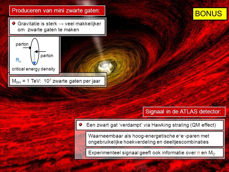 BONUS Produceren van mini zwarte gaten: Signaal in de ATLAS detector: