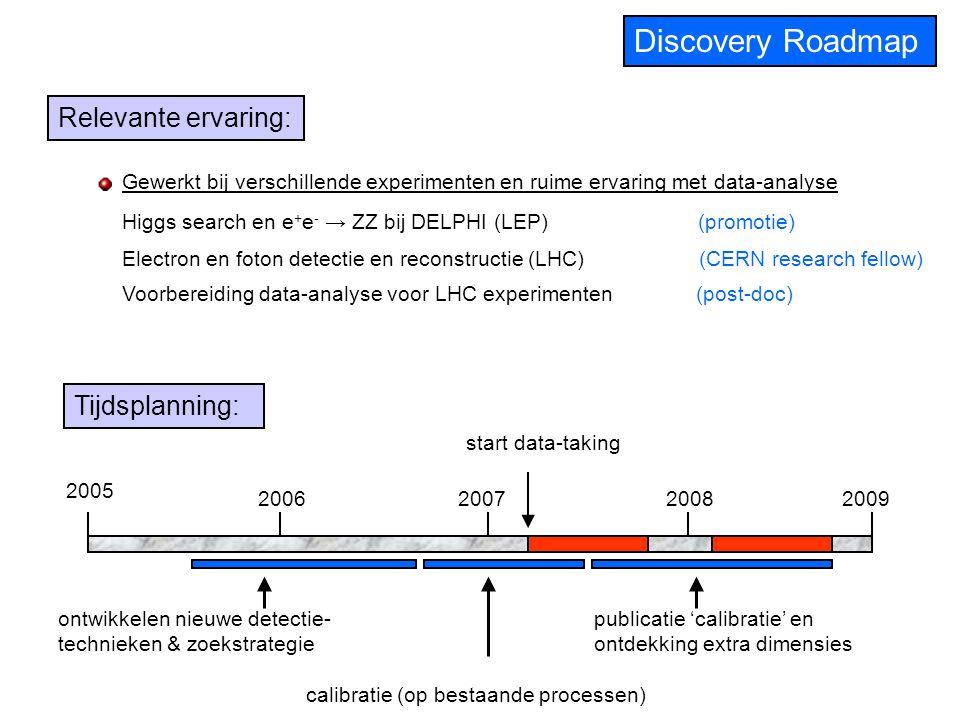 Discovery Roadmap Relevante ervaring: Tijdsplanning: