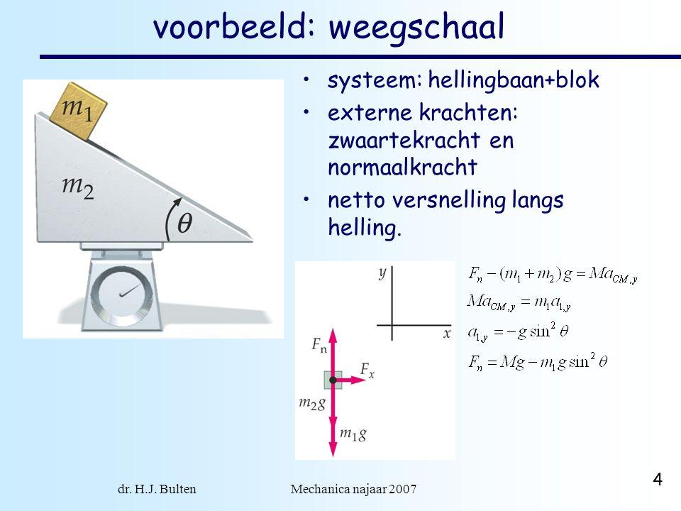 voorbeeld: weegschaal