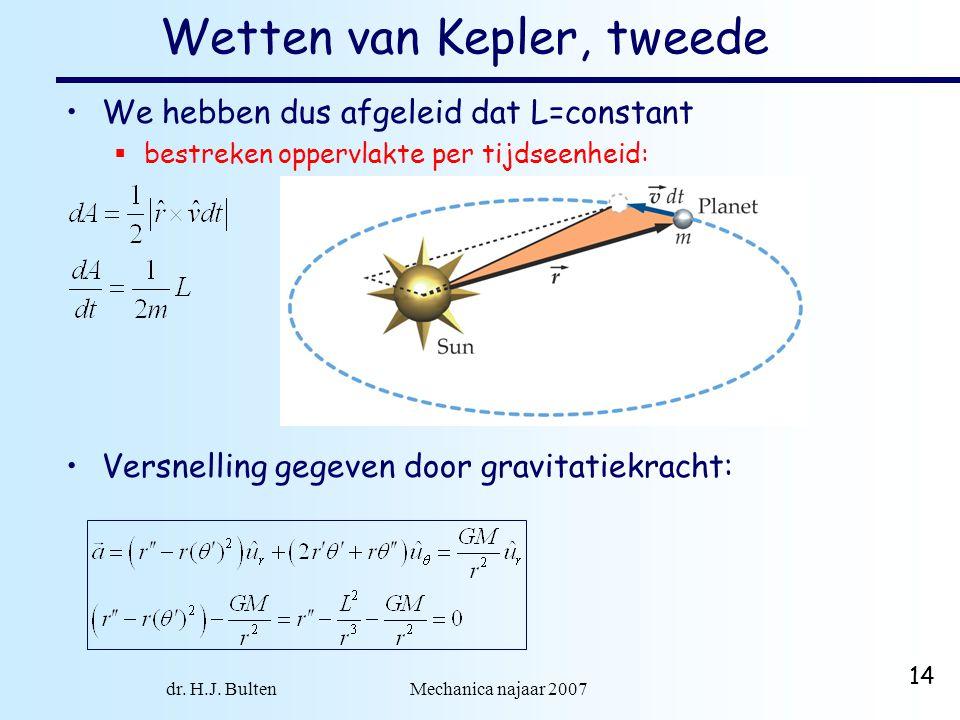 Wetten van Kepler, tweede