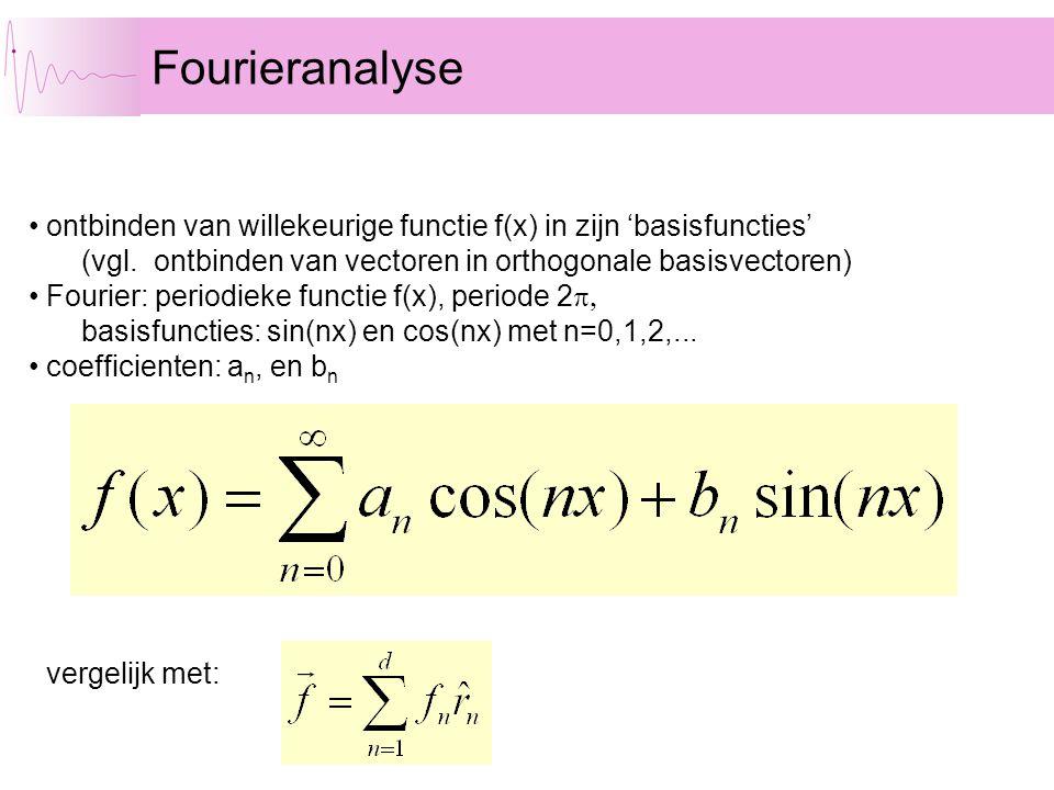 Fourieranalyse ontbinden van willekeurige functie f(x) in zijn 'basisfuncties' (vgl. ontbinden van vectoren in orthogonale basisvectoren)