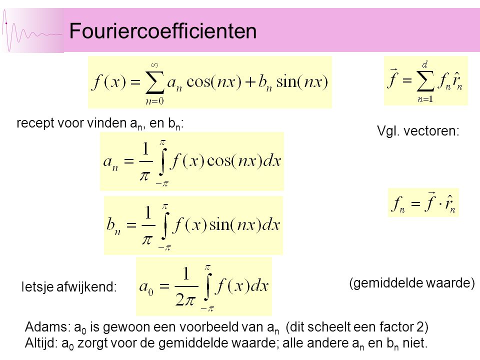 Fouriercoefficienten