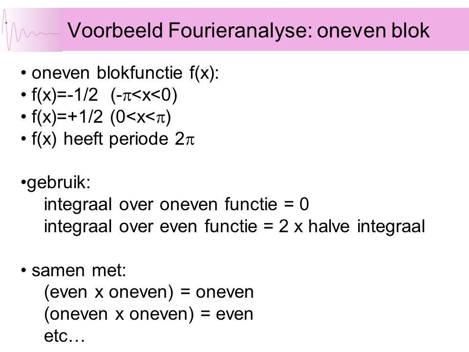 Voorbeeld Fourieranalyse: oneven blok