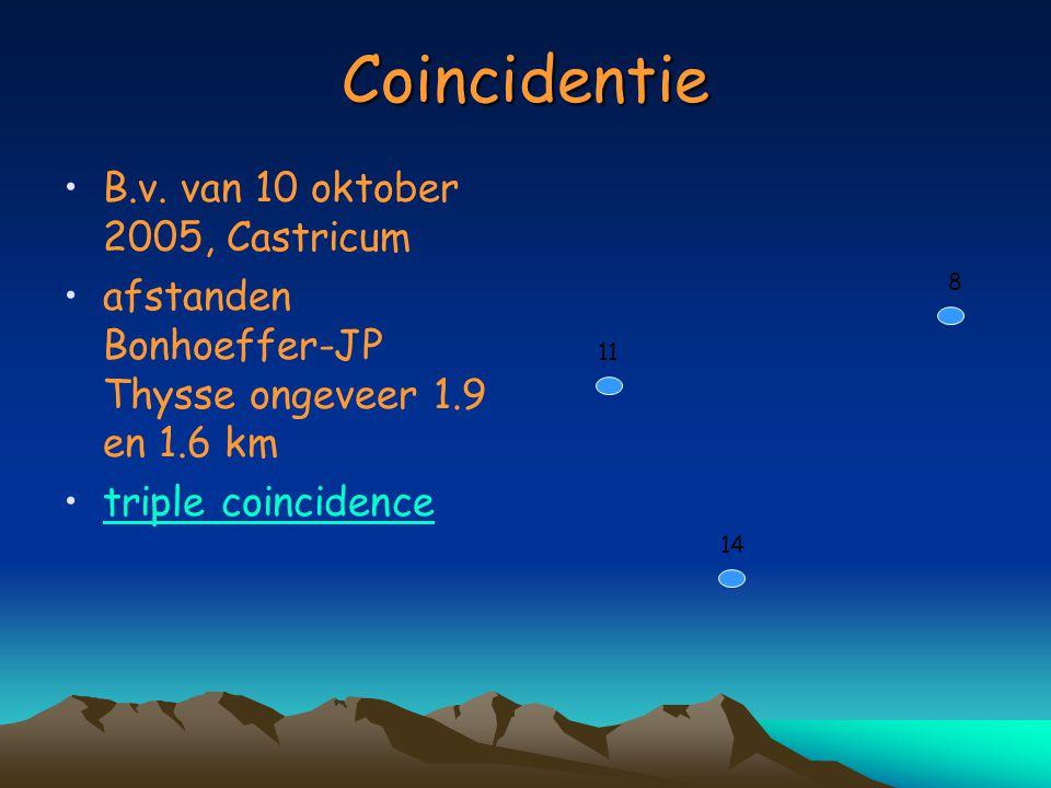 Coincidentie B.v. van 10 oktober 2005, Castricum