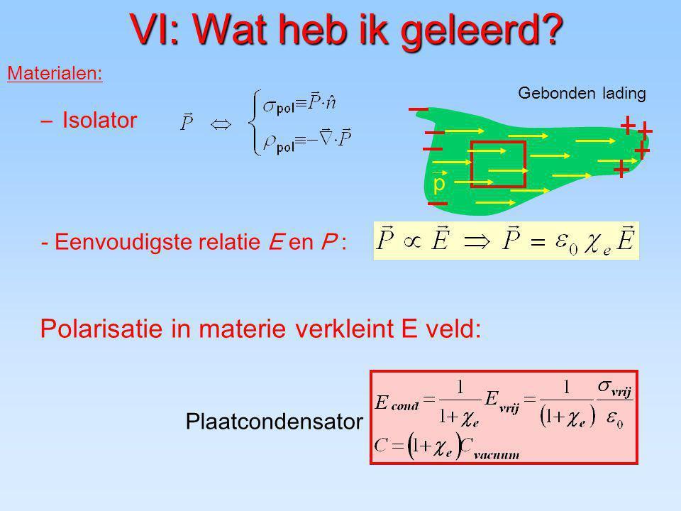 VI: Wat heb ik geleerd Polarisatie in materie verkleint E veld: