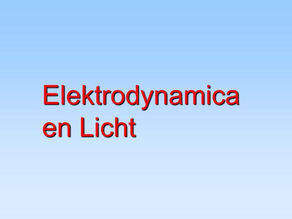 Elektrodynamica en Licht