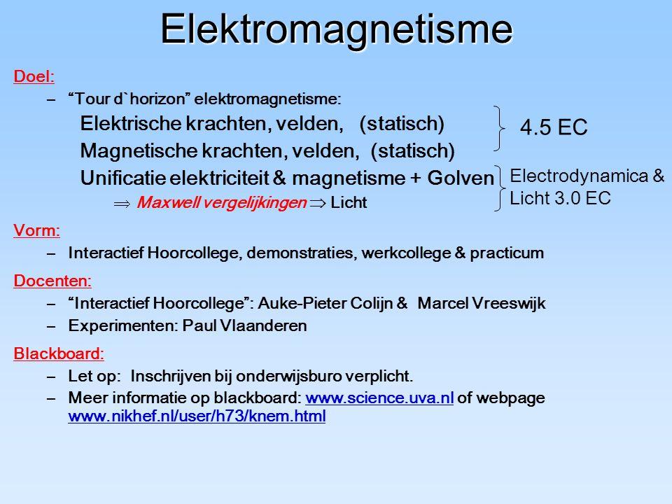 Elektromagnetisme 4.5 EC Elektrische krachten, velden, (statisch)