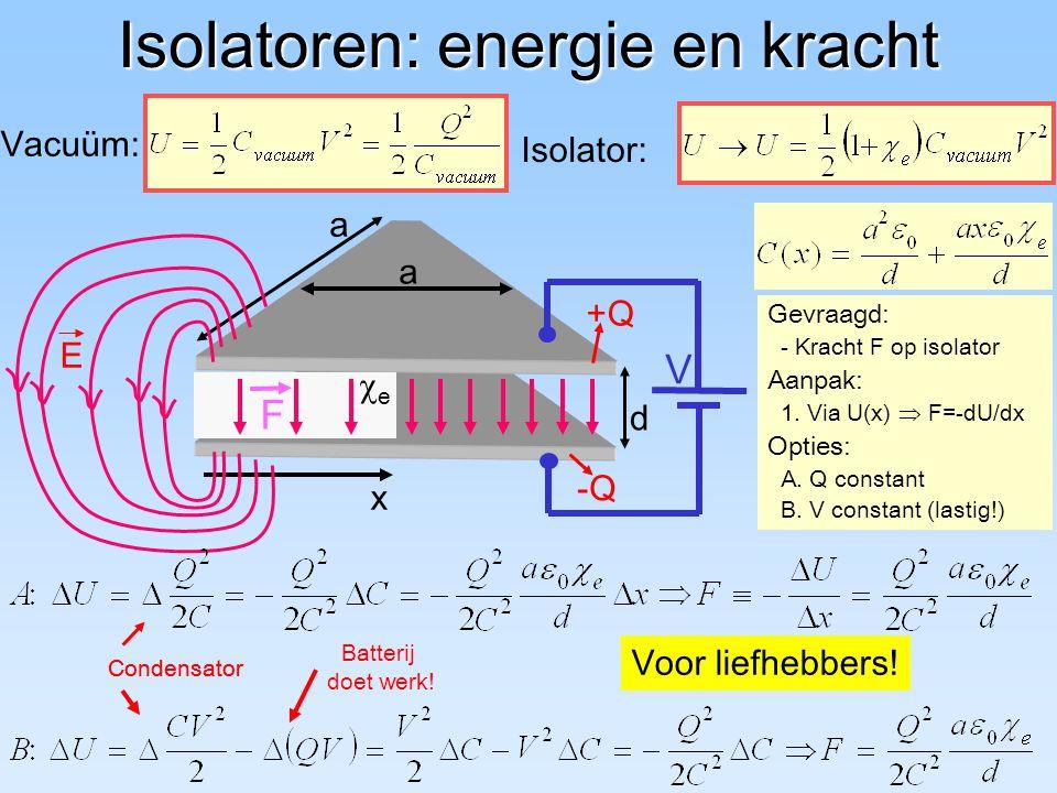 Isolatoren: energie en kracht