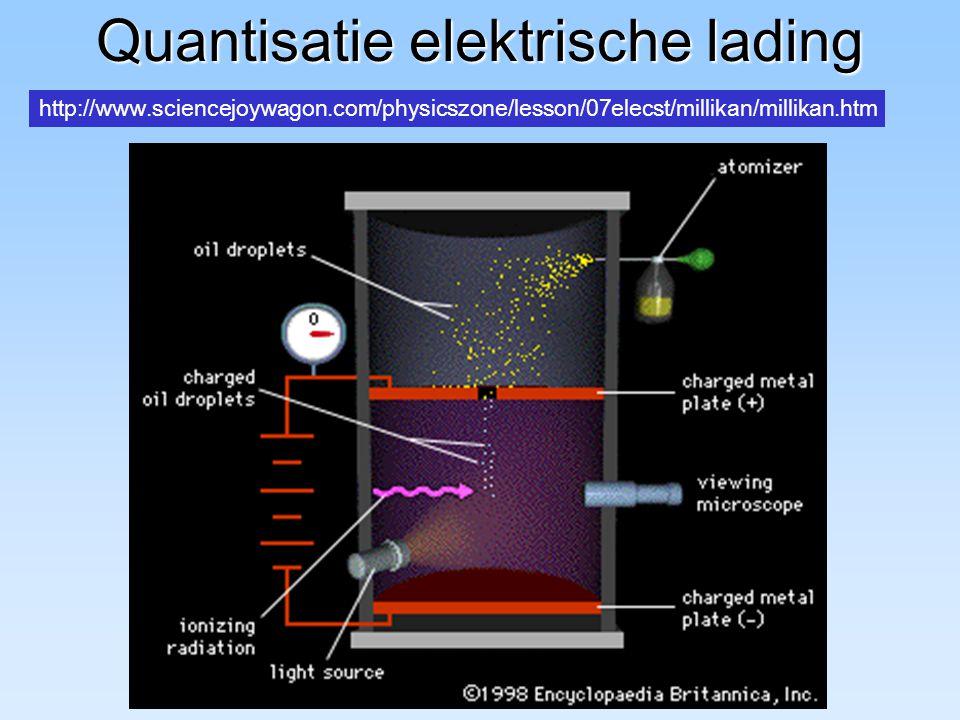 Quantisatie elektrische lading
