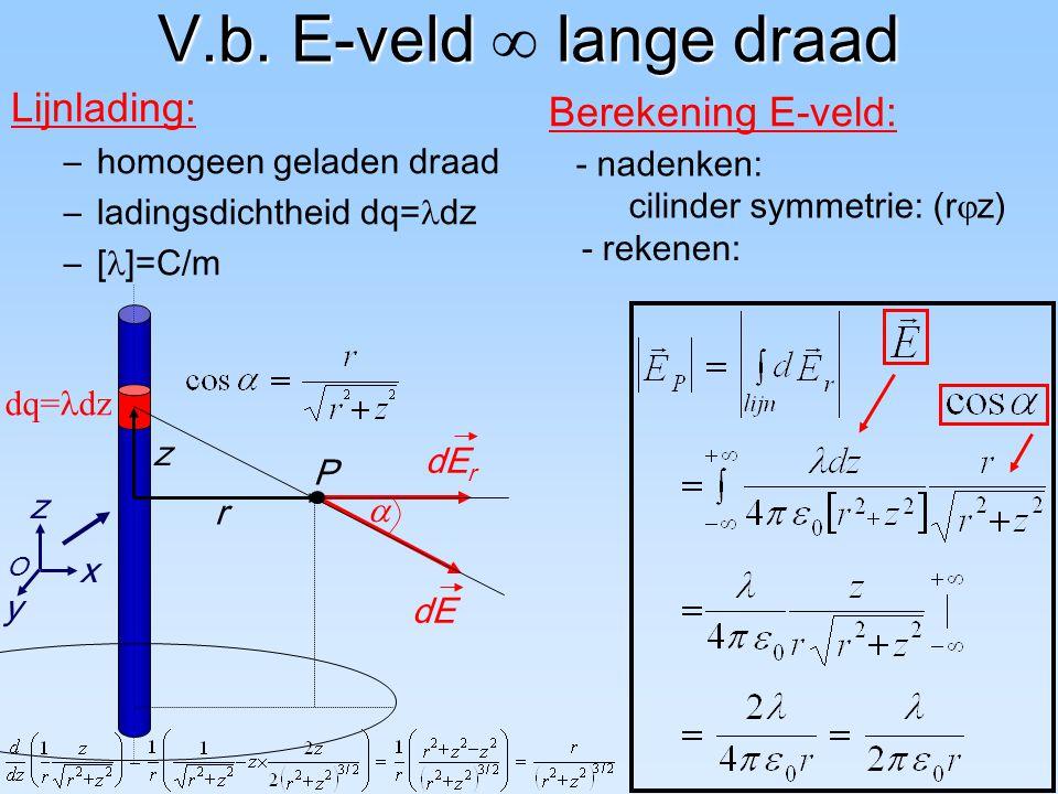 V.b. E-veld  lange draad Lijnlading: Berekening E-veld: