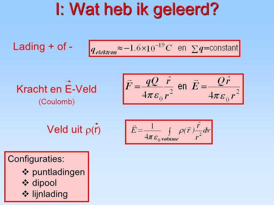 I: Wat heb ik geleerd Lading + of - Kracht en E-Veld Veld uit (r)