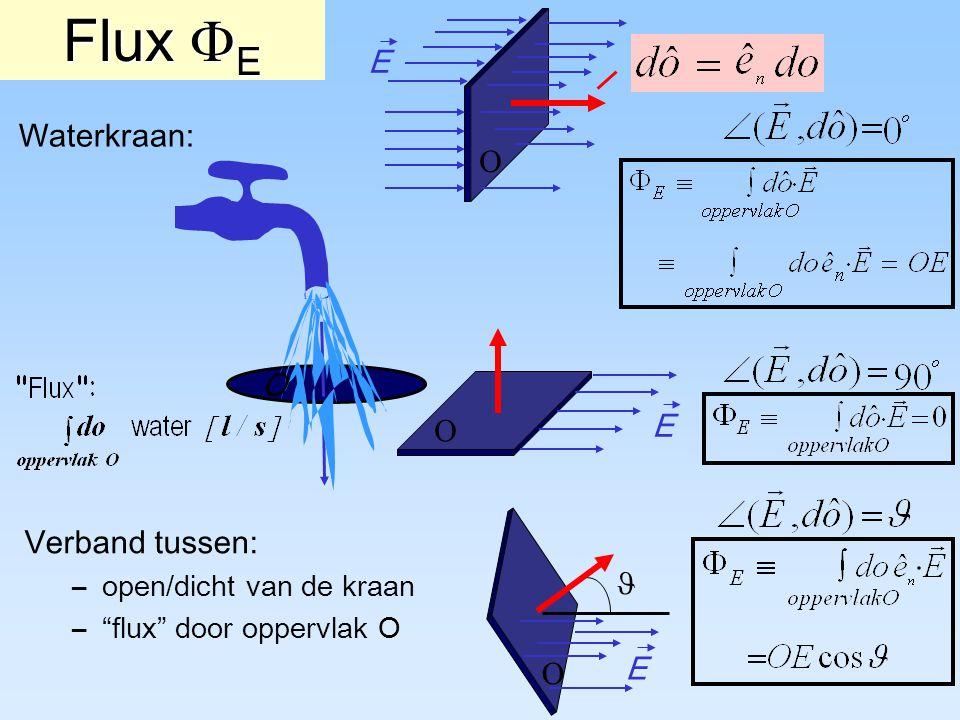 Flux E E Waterkraan: O O E O Verband tussen:  E O
