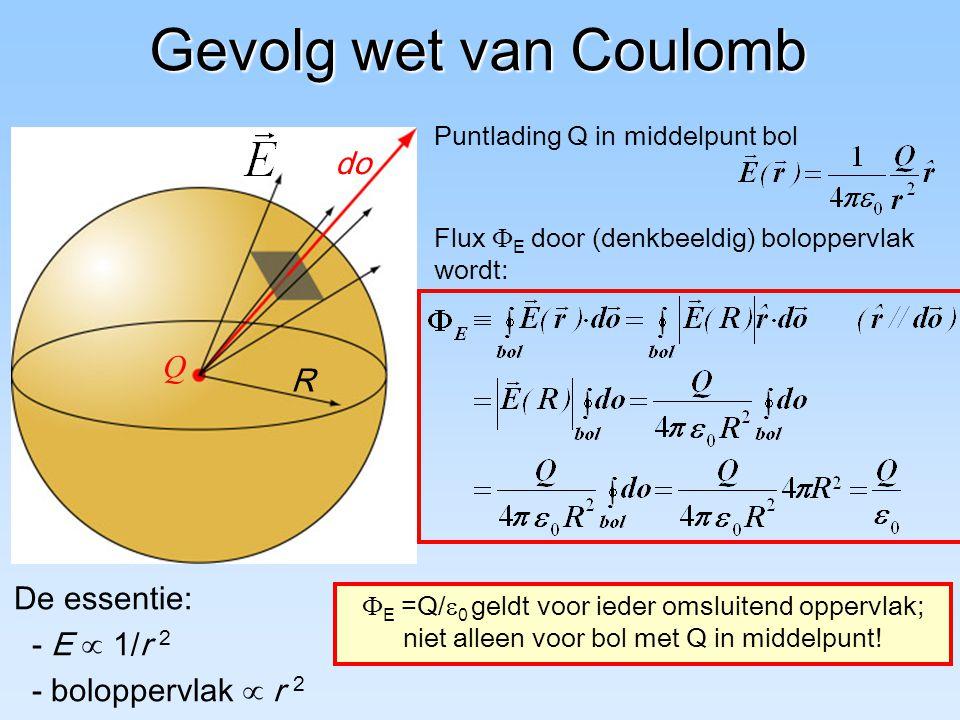 Gevolg wet van Coulomb do Q R De essentie: - E  1/r 2