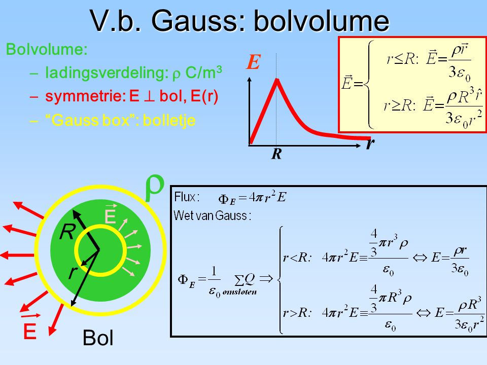  V.b. Gauss: bolvolume E r R r Bol Bolvolume: