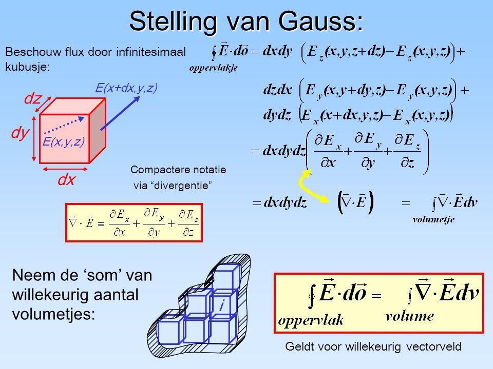Stelling van Gauss: dz dy dx