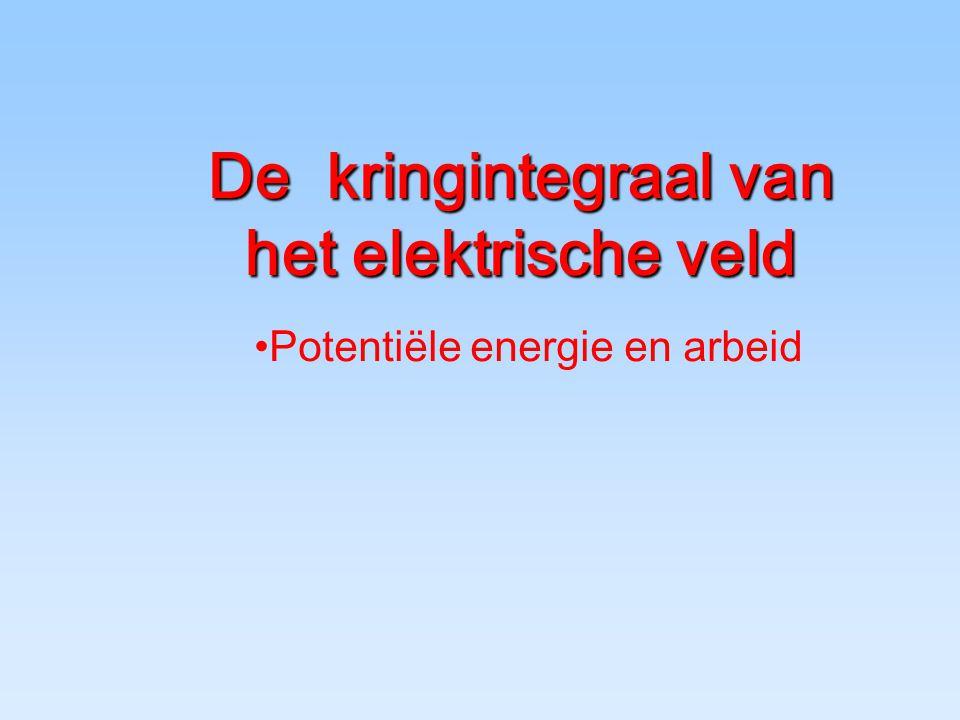 De kringintegraal van het elektrische veld