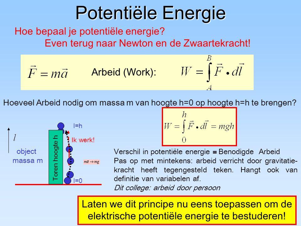 Potentiële Energie Hoe bepaal je potentiële energie