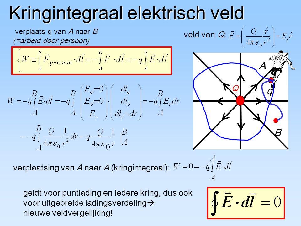 Kringintegraal elektrisch veld