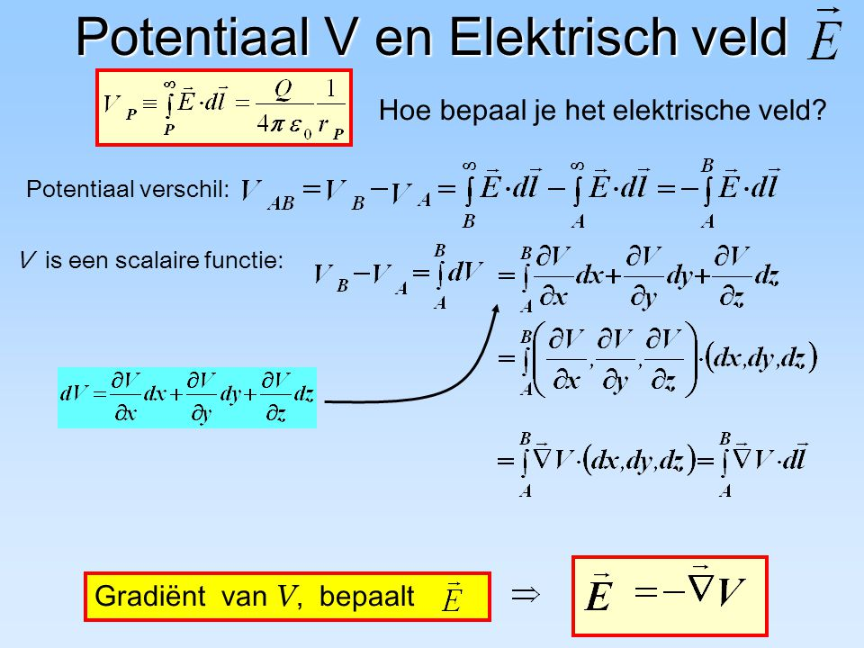 Potentiaal V en Elektrisch veld
