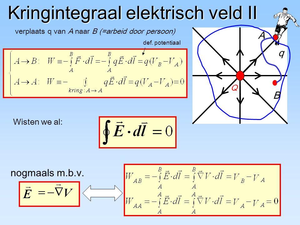 Kringintegraal elektrisch veld II
