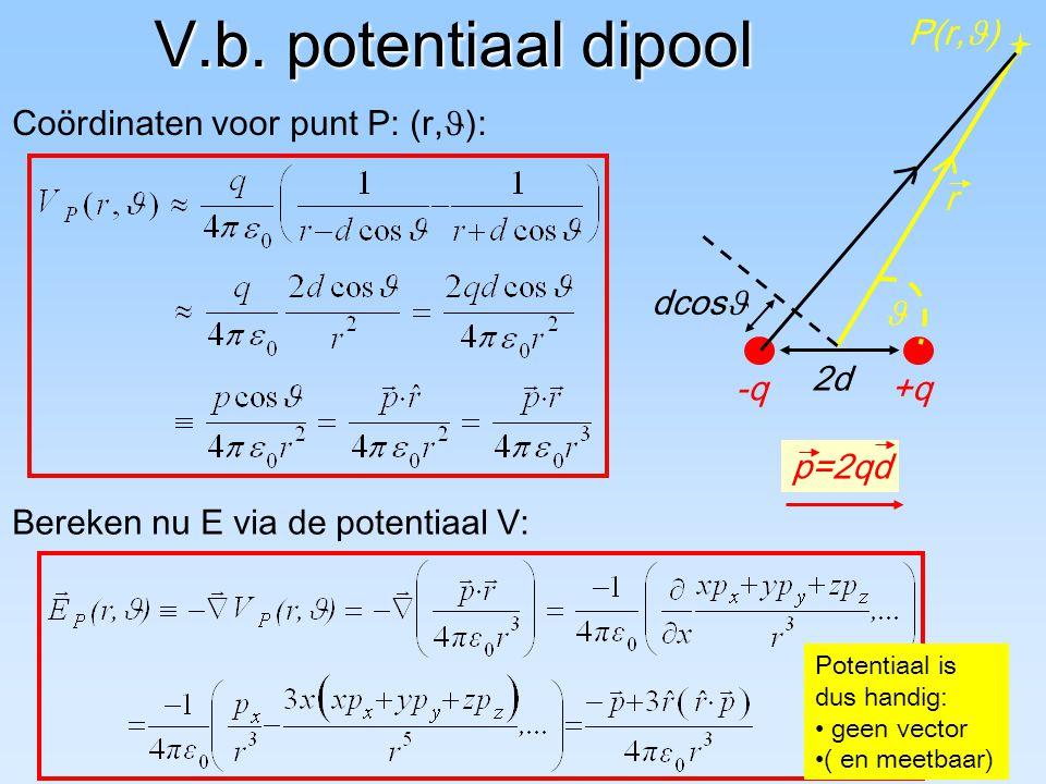 V.b. potentiaal dipool  P(r,) r Coördinaten voor punt P: (r,):