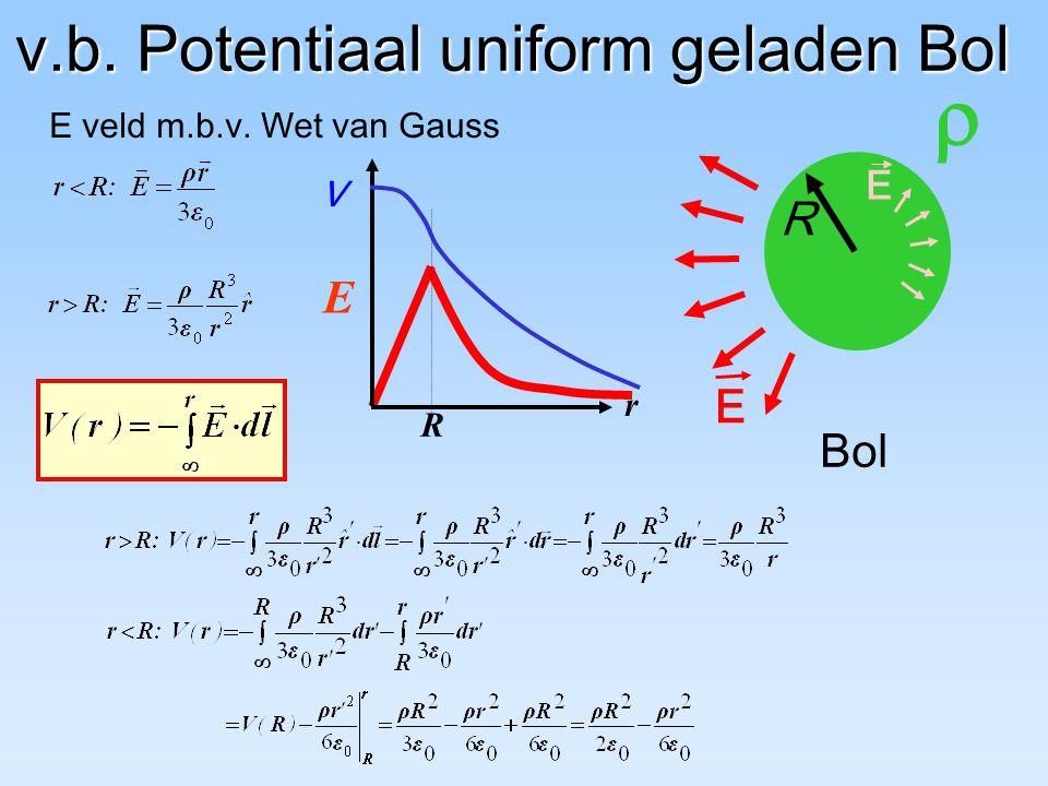v.b. Potentiaal uniform geladen Bol