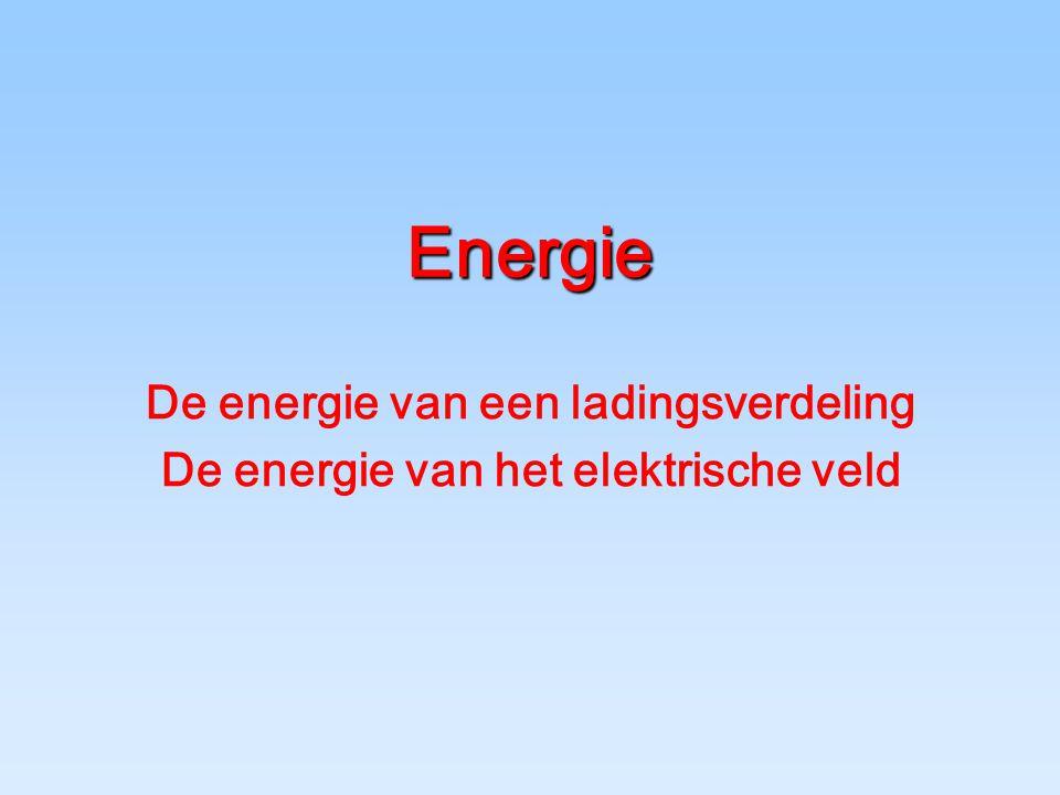 Energie De energie van een ladingsverdeling