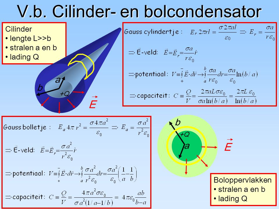 V.b. Cilinder- en bolcondensator