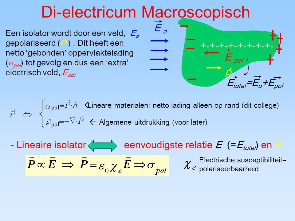 Di-electricum Macroscopisch