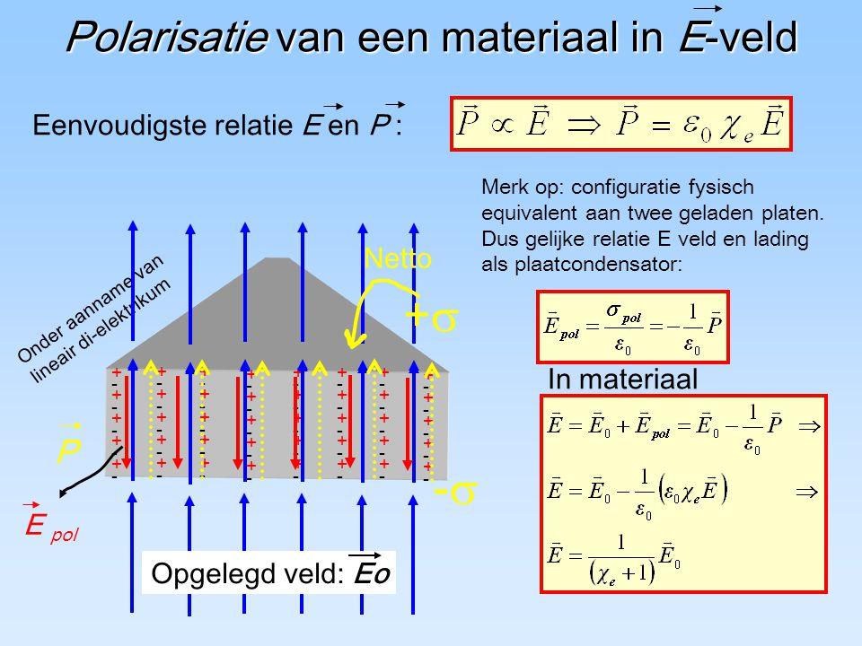 Polarisatie van een materiaal in E-veld