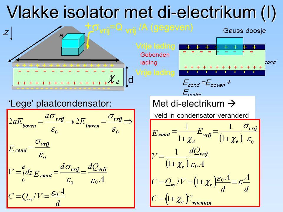 Vlakke isolator met di-electrikum (I)