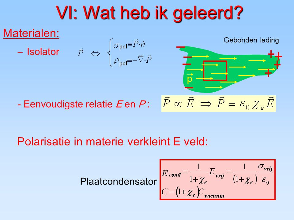 VI: Wat heb ik geleerd Materialen: