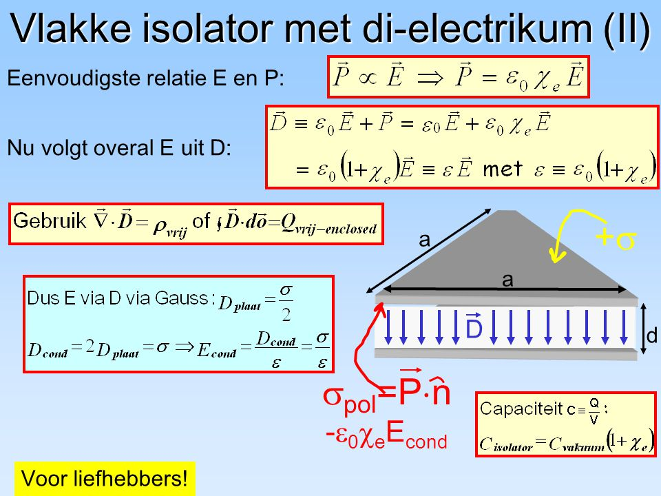 Vlakke isolator met di-electrikum (II)
