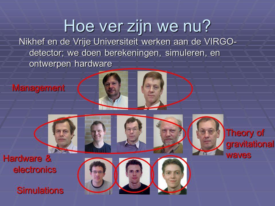 Hoe ver zijn we nu Nikhef en de Vrije Universiteit werken aan de VIRGO-detector; we doen berekeningen, simuleren, en ontwerpen hardware.