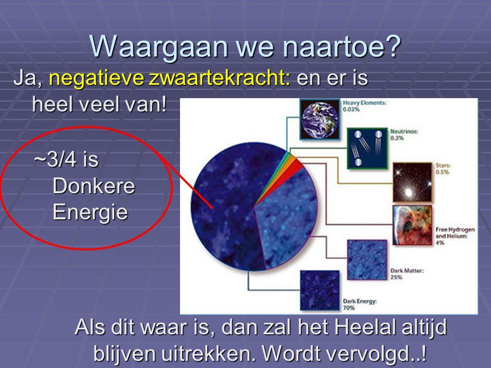 Waargaan we naartoe Ja, negatieve zwaartekracht: en er is heel veel van! ~3/4 is Donkere Energie.