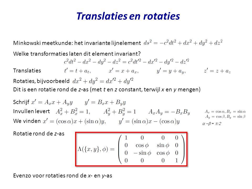 Translaties en rotaties