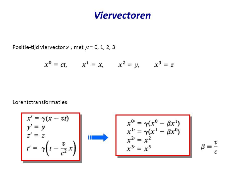 Viervectoren Positie-tijd viervector xm, met m = 0, 1, 2, 3