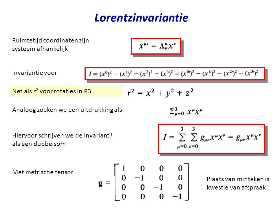 Lorentzinvariantie Ruimtetijd coordinaten zijn systeem afhankelijk