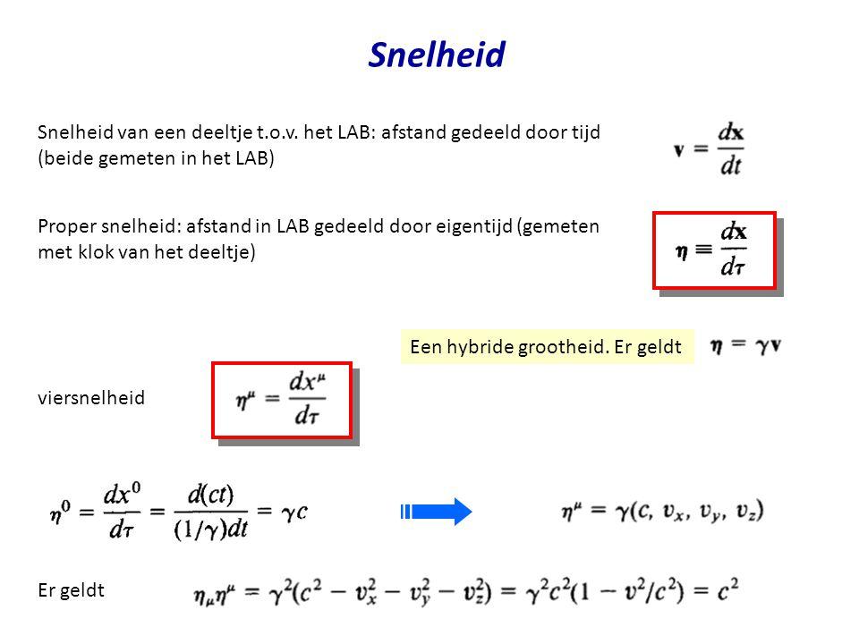 Snelheid Snelheid van een deeltje t.o.v. het LAB: afstand gedeeld door tijd (beide gemeten in het LAB)