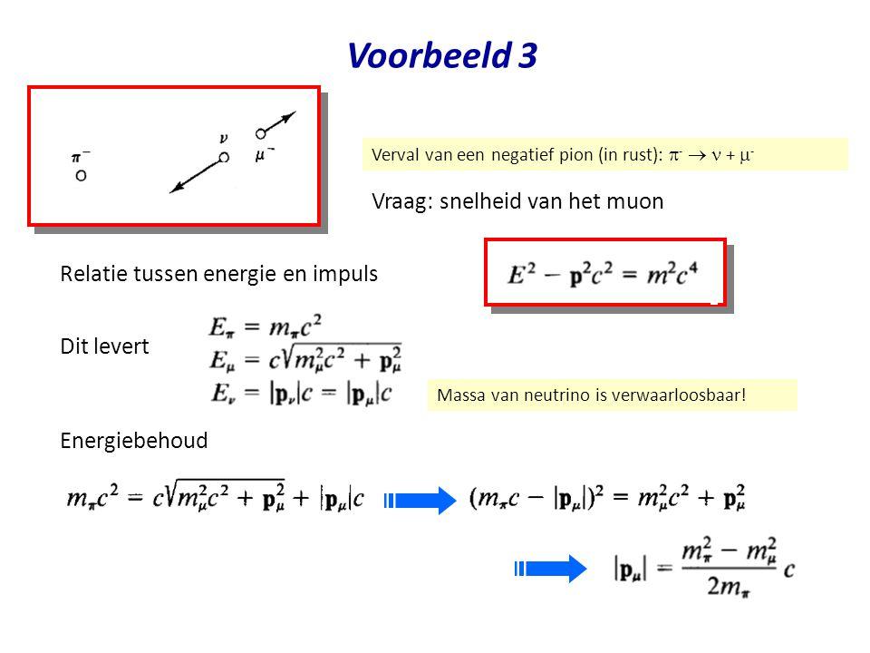 Voorbeeld 3 Vraag: snelheid van het muon