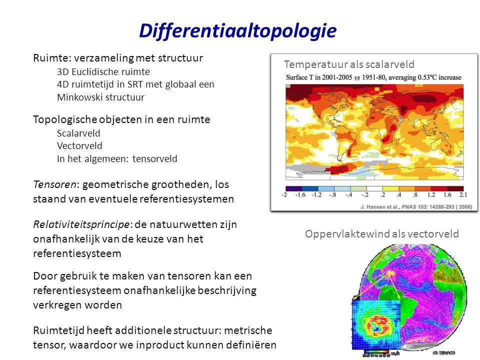 Differentiaaltopologie