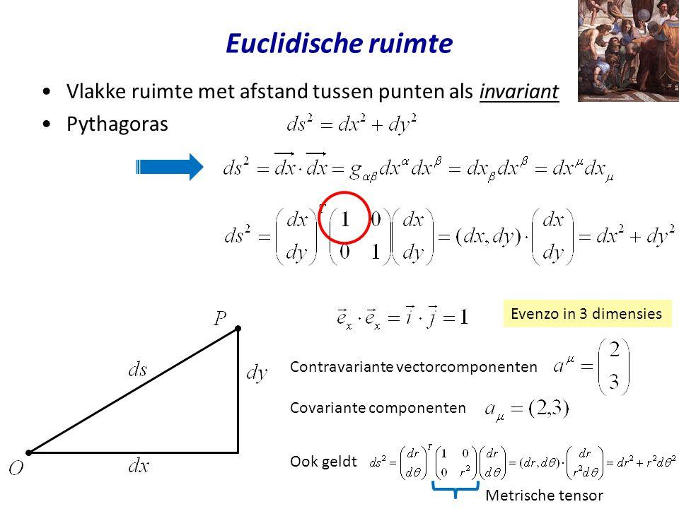 Euclidische ruimte Vlakke ruimte met afstand tussen punten als invariant. Pythagoras. Evenzo in 3 dimensies.