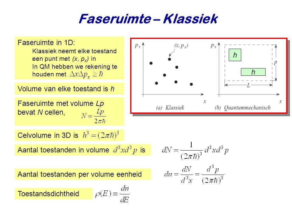 Faseruimte – Klassiek Faseruimte in 1D: h