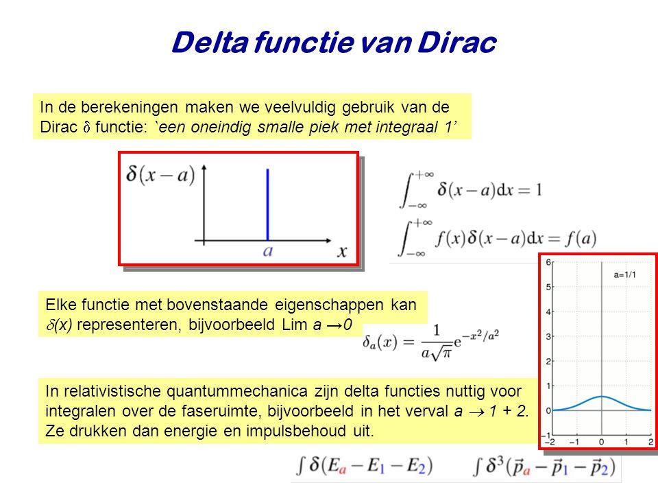 Delta functie van Dirac