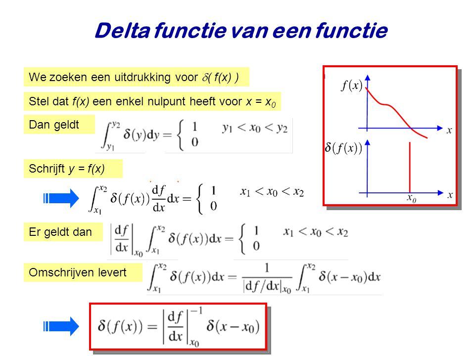 Delta functie van een functie