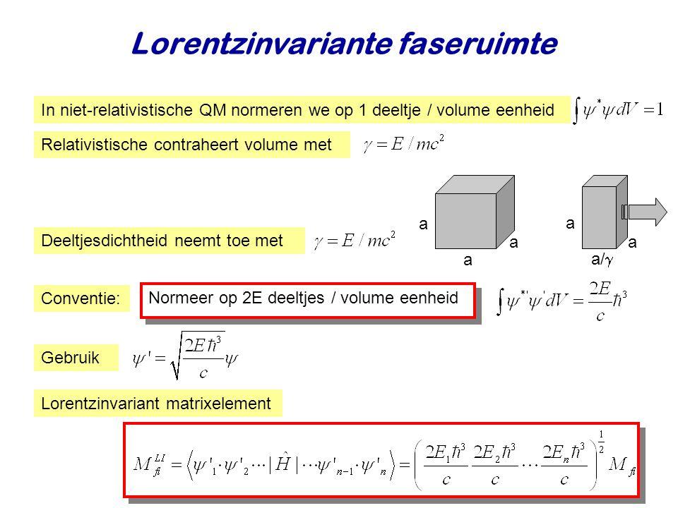 Lorentzinvariante faseruimte