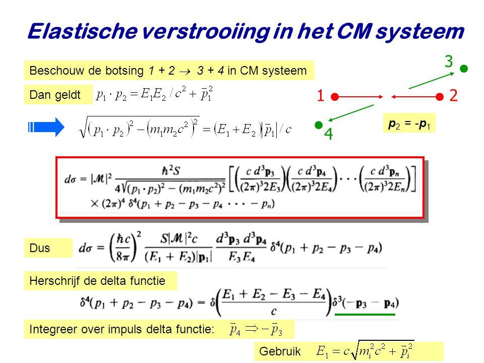 Elastische verstrooiing in het CM systeem
