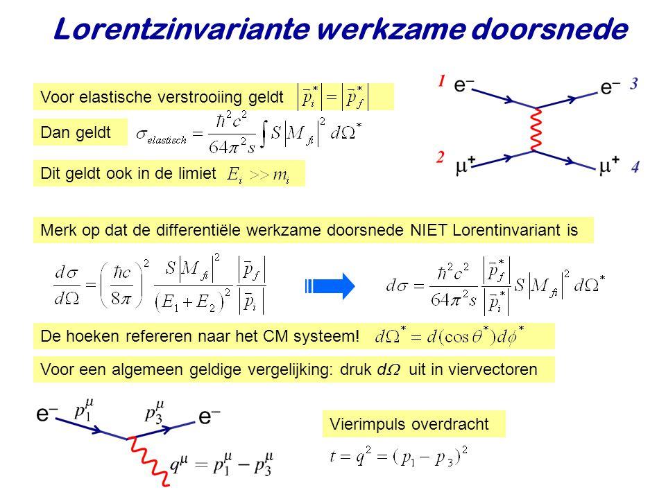 Lorentzinvariante werkzame doorsnede