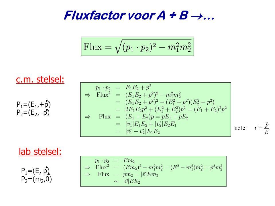Fluxfactor voor A + B … c.m. stelsel: lab stelsel: P1=(E1,+p)